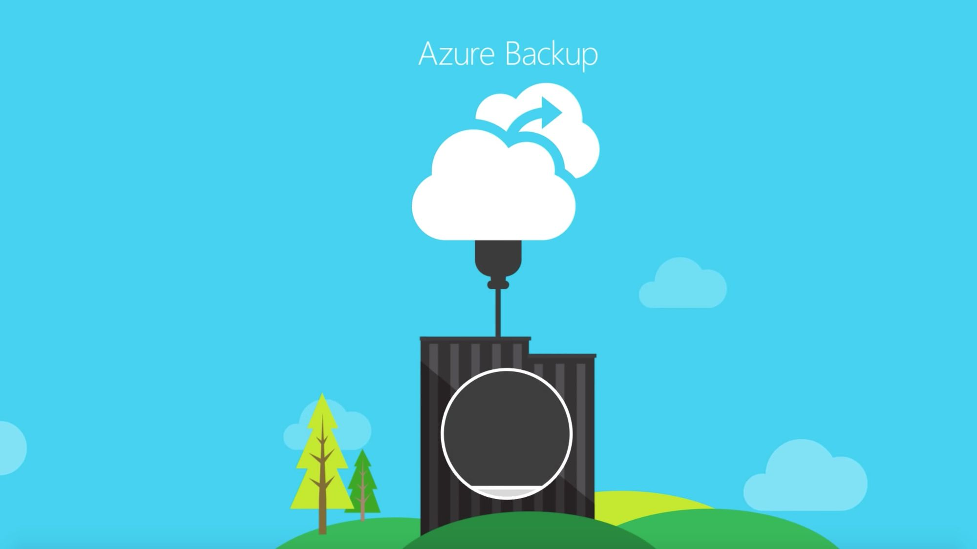 Disaster Recovery on Azure
